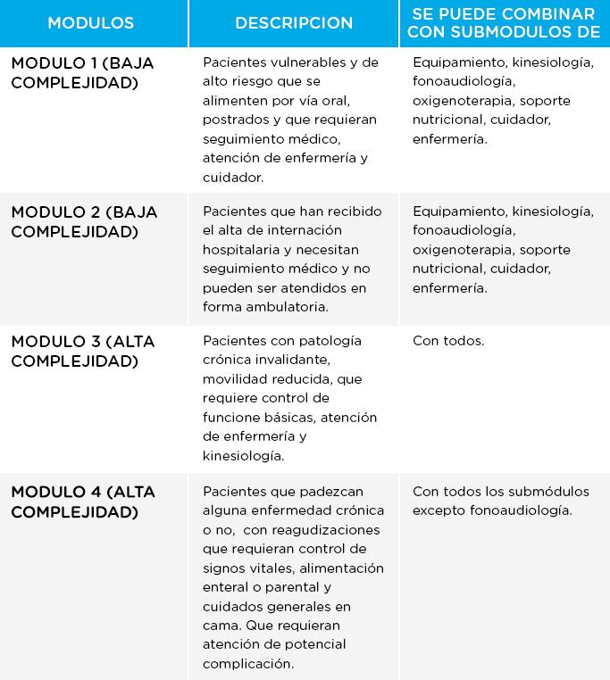 mdc_nuevo_modelo_adi
